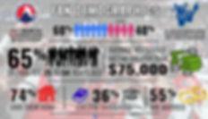 AHL Fan Base inforgraphic - final_7.16.1