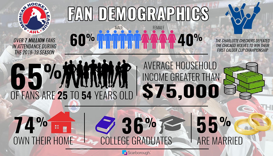 AHL Fan Base inforgraphic - final_7.16.1
