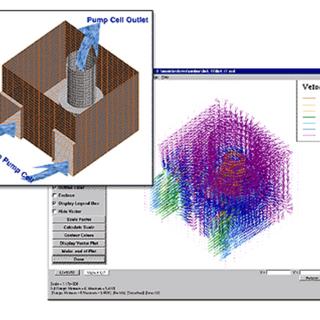 ALGOR fluid flow analysis.png
