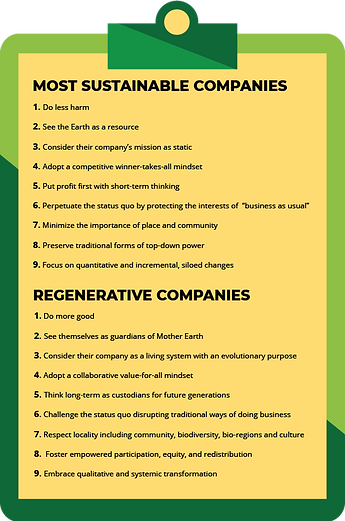 Sustainable and Regerative Companies.png