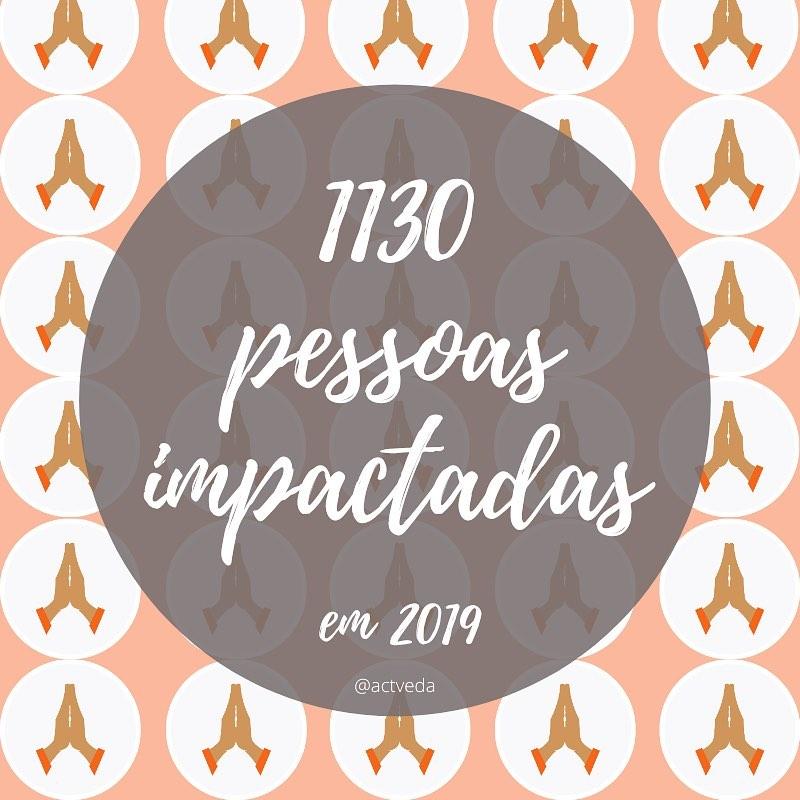 Pessoas impactadas em 2019