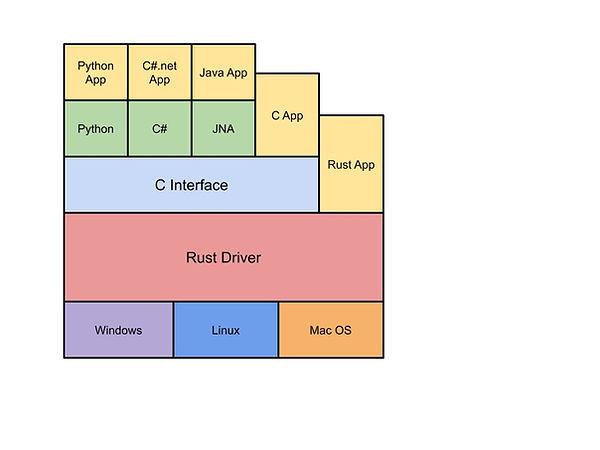 TallyFlow-Driver-Architecture.jpg