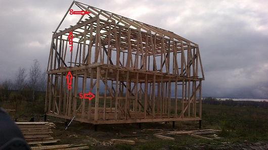 Строительство дачного дома Казань
