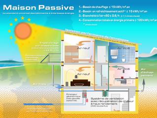 Une maison passive !!!!!!! C'est quoi ?