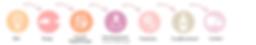 Fp cosmetics laboratoire capillaire français cosmétique