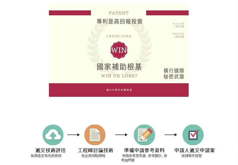 海外專利2.JPG