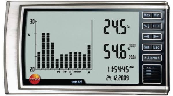 Strumento per la misurazione dell'umidità e del controllo della muffa