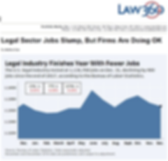 Law360 Slump in Legal Market Jobs.png