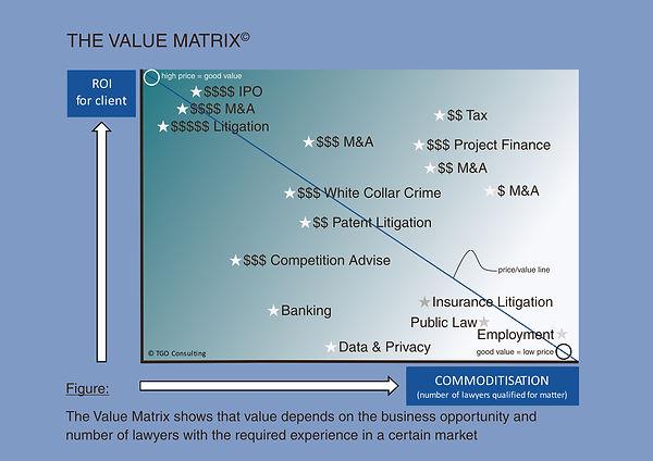 Value Matrix HR.jpg