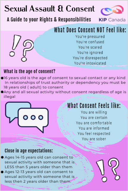 Sexual Assault and consent 2.png