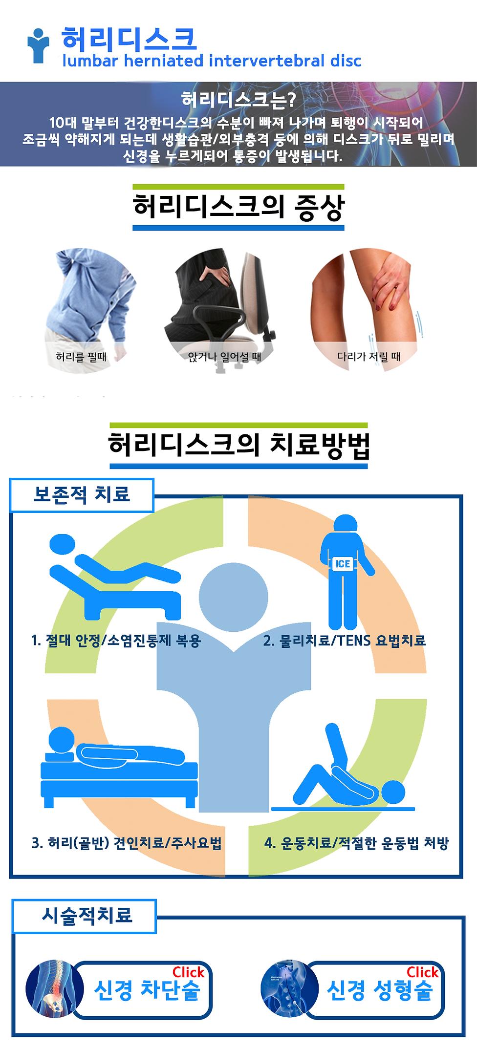 허리디스크 증상
