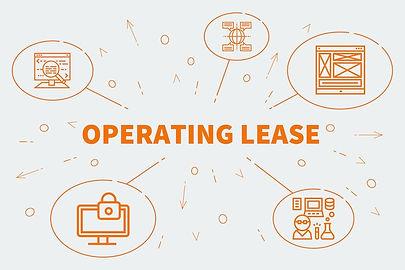 OperatingLease-Small.jpg