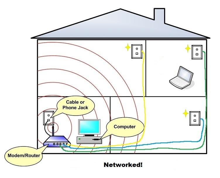 fixing weak WiFi areas