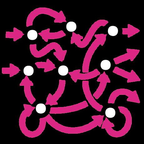 Process Chaos.png