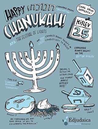 Purim inforgraphic.jpg
