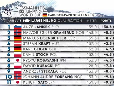 Anze Lanisek wins the qualification in Garmisch-Partenkirchen