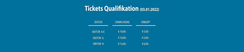 Preise_Qualifikation_de.jpg