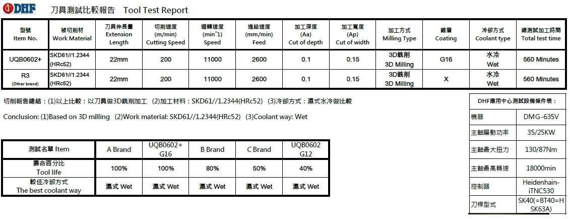 1570449328_tmp_G16-report