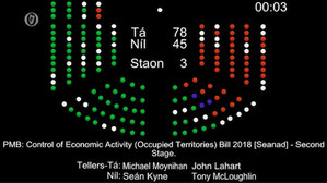 Dáil votes for Occupied Territories Bill 2018