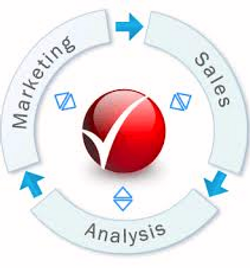 Closed-Loop Analytics