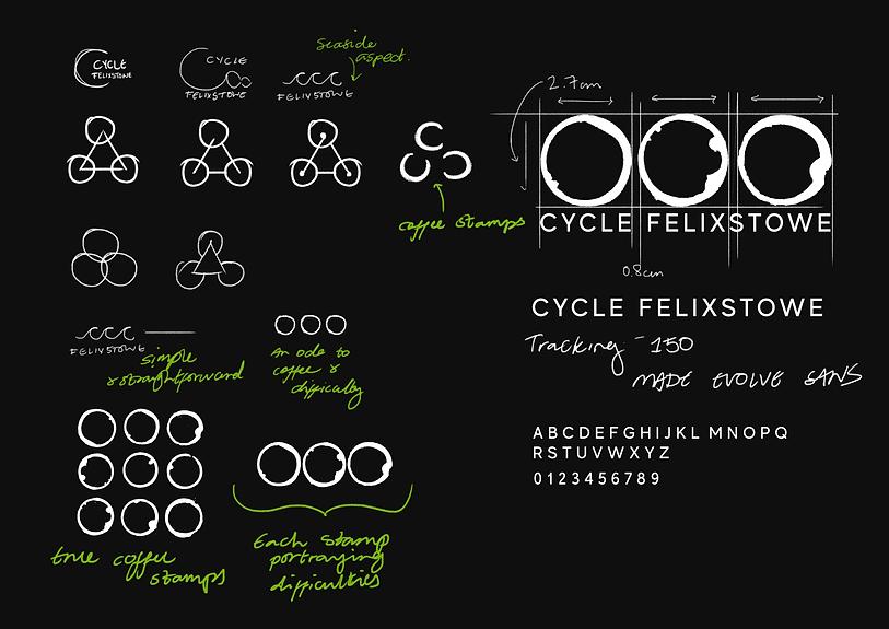 Website Logo development.png