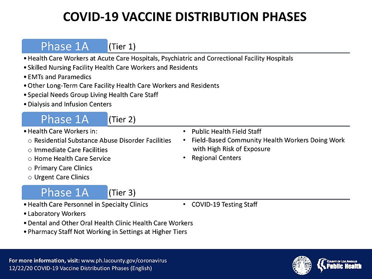 COVIDVaccineDistributionPhases-page-001.