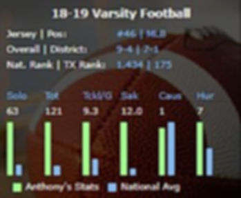 Hall, Anthony Stats pic.JPG
