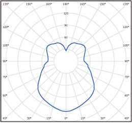 HIGH BAY LIGHT Photometric