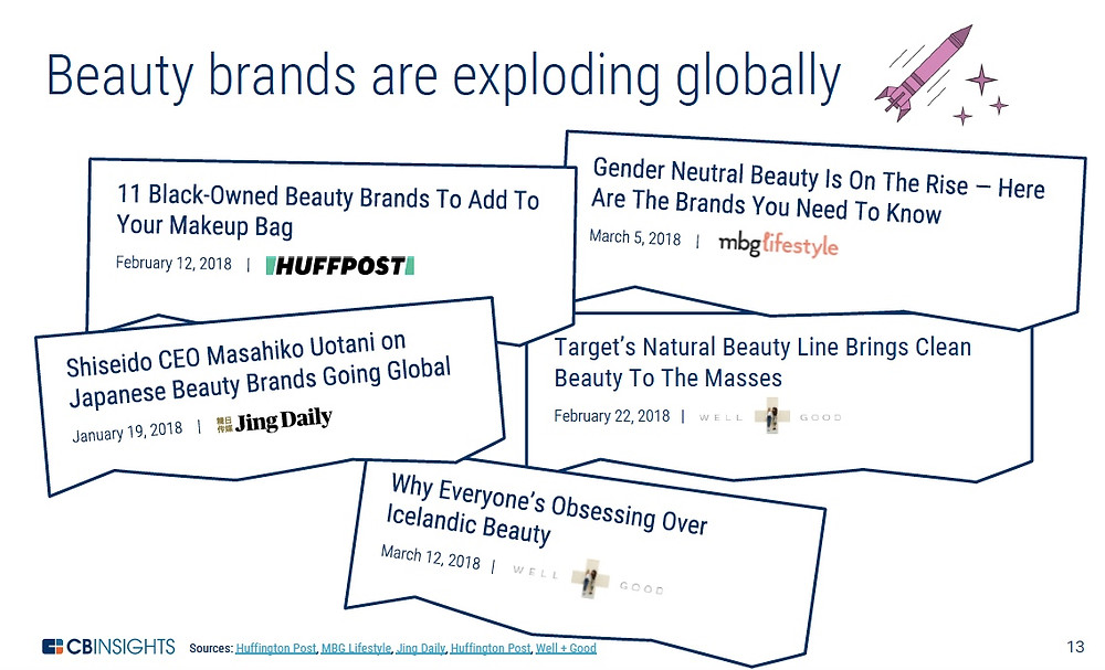 Insights, Beauty, Trends 2018,