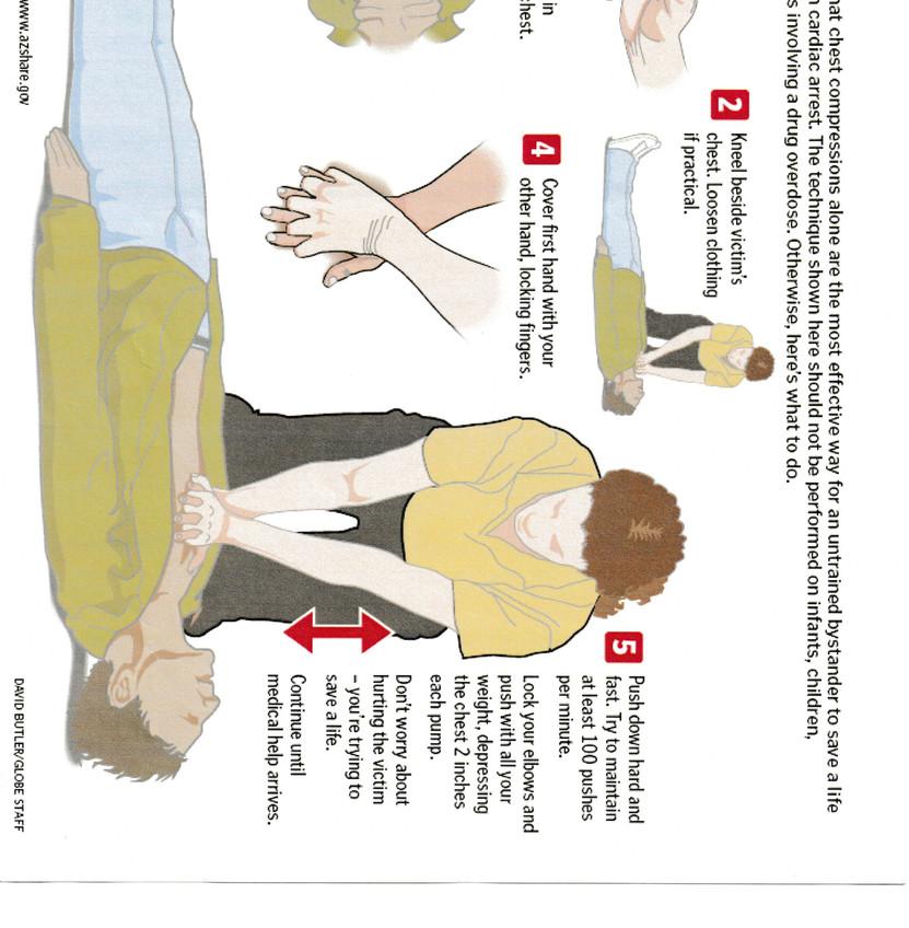 Hands Only CPR 001.jpg