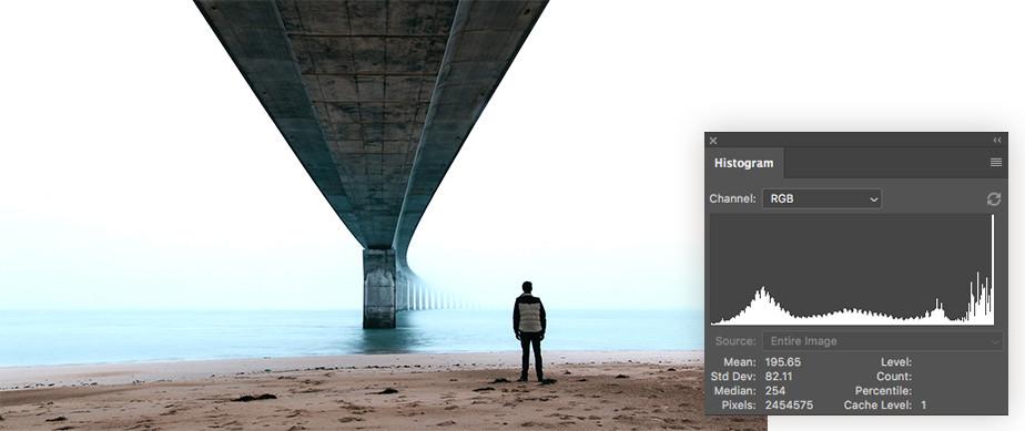 overexposed photo histogram