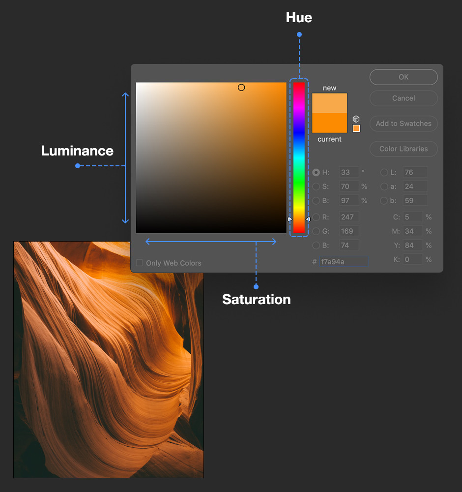 color in photography HSL variables picker