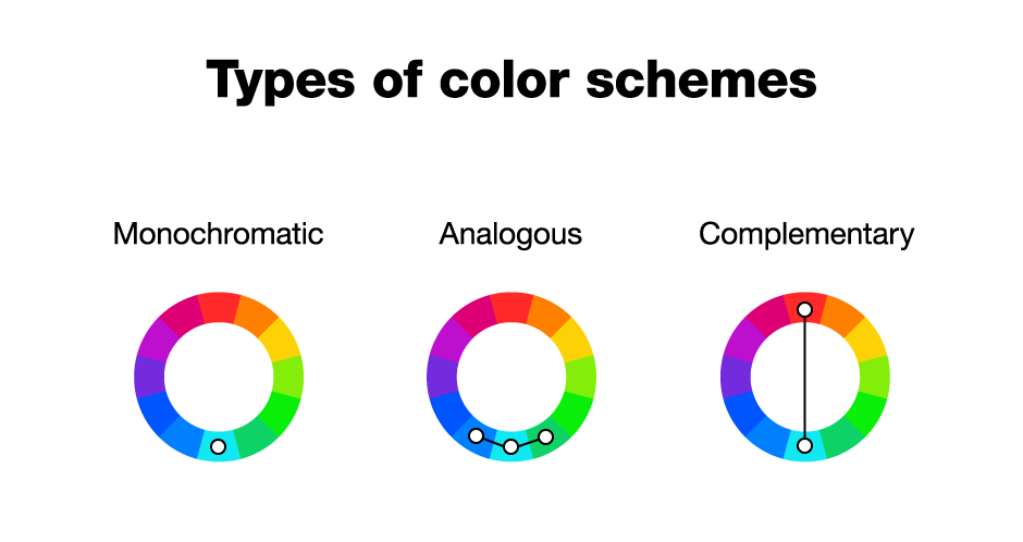types of color schemes in photography