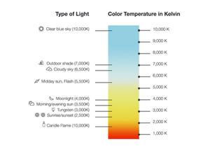 photography color temperature