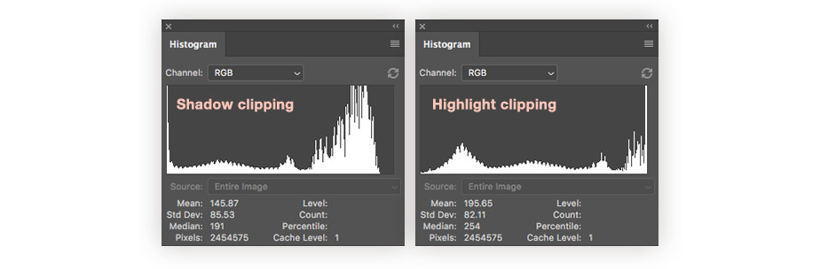 how the histogram looks in photoshop