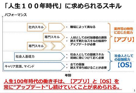 福井キヤノン-社会人基礎力.JPG