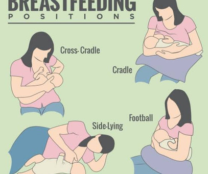 Breastfeeding basics!!!!Good positioning of baby..