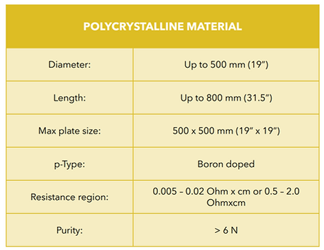 polycrystalline-material.png