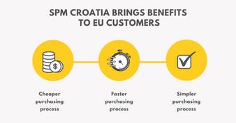 SPM Croatia Bonding Service