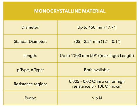 monocrystalline-material.png