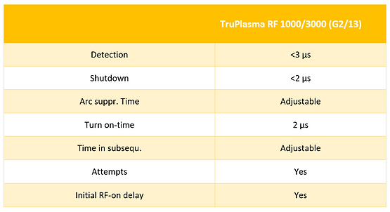 truplasma-rf-1000-3000.png