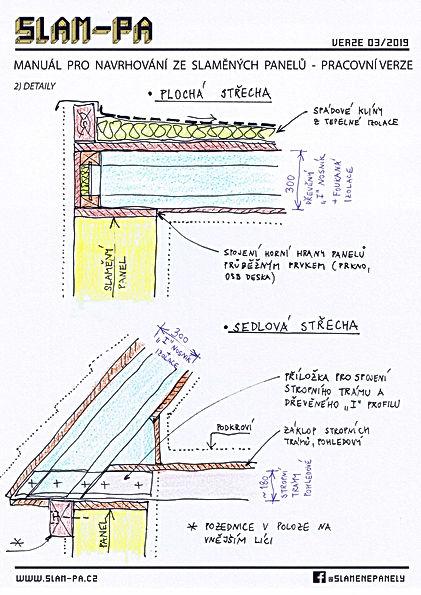 SLAM-PA, manuál pro navrhování ze slaměn