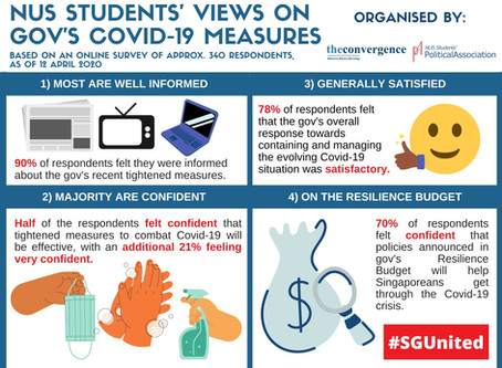 [Survey Results] NUS Students' Views on Gov's Covid-19 Measures
