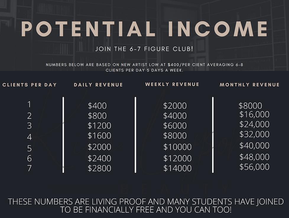 2021-05-14 18_17_46-POTENTIAL INCOME - P