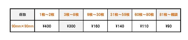 コルクコースター値段.png