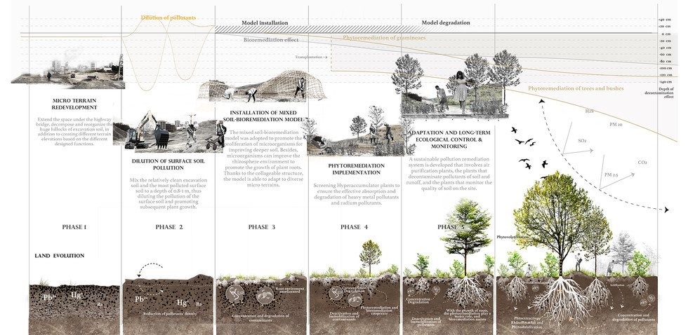 8 Land evolution.jpg