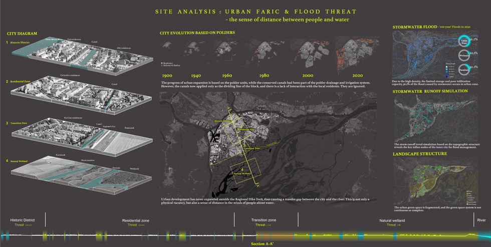 4 URBAN FABRIC AND FLOOD THREAT.jpg