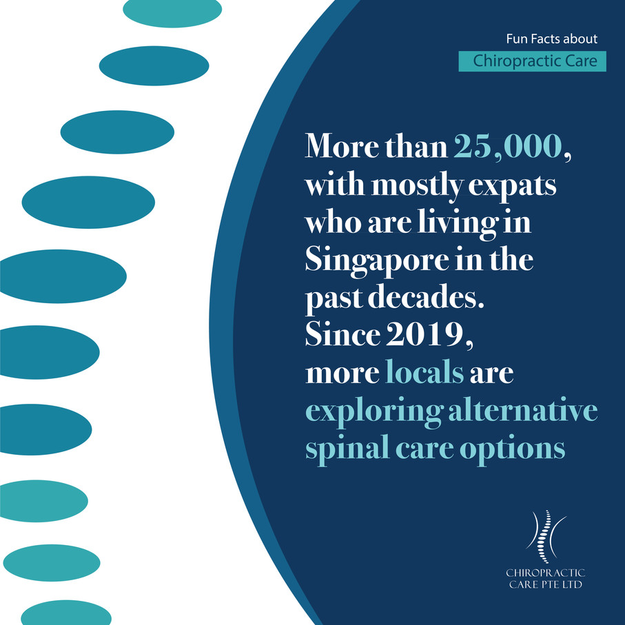 Facts about Chiropractic Care.jpg