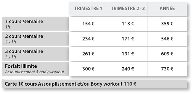 StudioPM_Tarifs_Assouplissement-BodyWorko