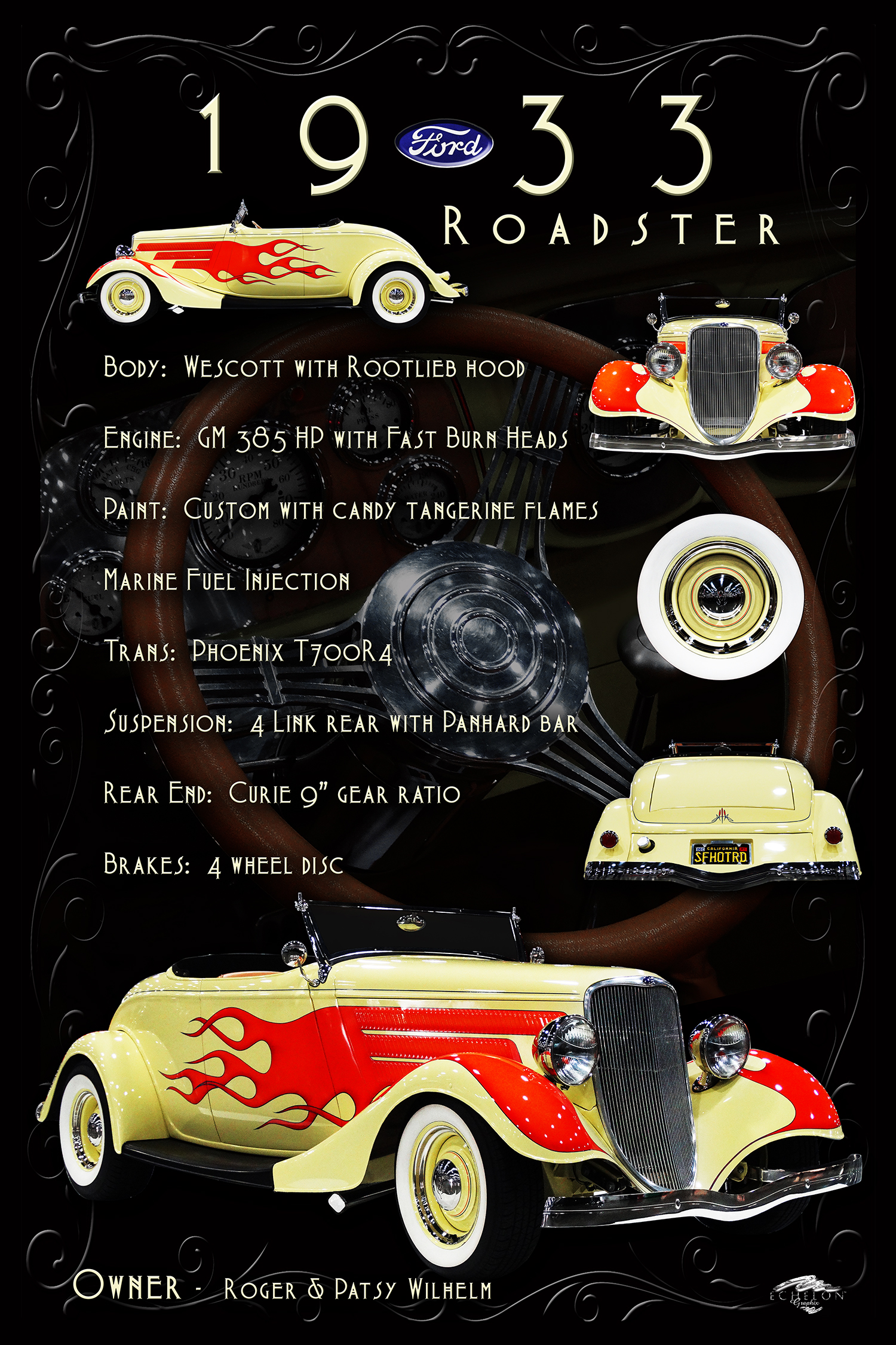 1933 Roadster Display Board